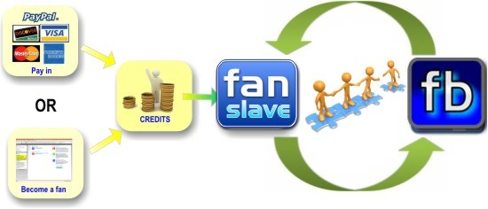 fanslave-sys